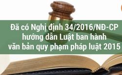 Quy định chi tiết một số điều Luật Ban hành văn bản quy phạm pháp luật
