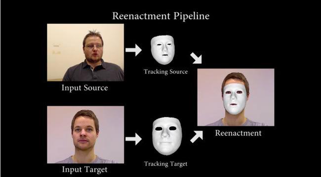 Mối đe dọa từ công nghệ hoán đổi gương mặt