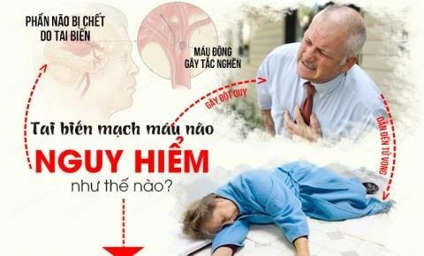 Hơn 230.000 người Việt mắc bệnh gây tàn phế hàng đầu trên thế giới