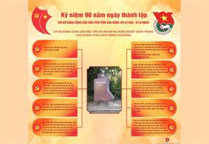 Infographic: Chào mừng kỷ niệm 90 năm Ngày thành lập Chi bộ Đảng Cộng sản đầu tiên tỉnh Cao Bằng (01/4/1930 - 01/4/ 2020)