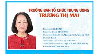 [Infographic]: Chân dung tân Trưởng ban Tổ chức Trung ương Trương Thị Mai