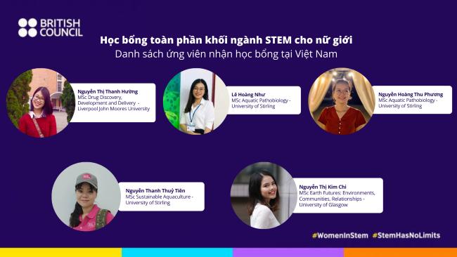 5 sinh viên Việt Nam giành học bổng toàn phần khối ngành STEM cho nữ giới của Hội đồng Anh
