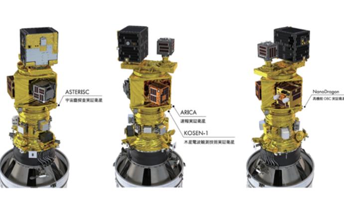 Vệ tinh NanoDragon của Việt Nam sẽ lên quỹ đạo ngày 7/10/2021